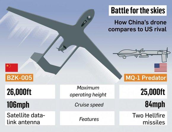 drone arduino kit